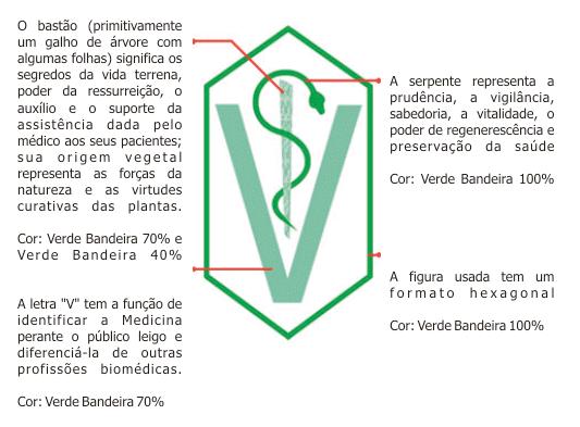 Veterinaria Logo